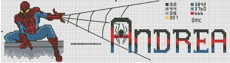 schema bordura spiderman