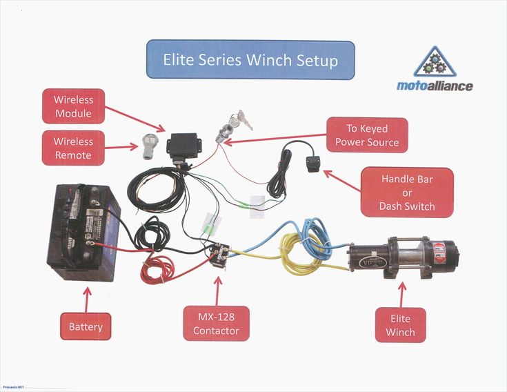Unique Winch Contactor Wiring Diagram