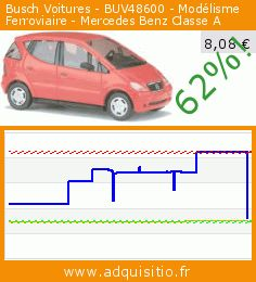 Busch Voitures - BUV48600 - Modélisme Ferroviaire - Mercedes Benz Classe A (Jouet). Réduction de 62%! Prix actuel 8,08 €, l'ancien prix était de 21,05 €. https://www.adquisitio.fr/busch-voitures/buv48600-mod%C3%A9lisme