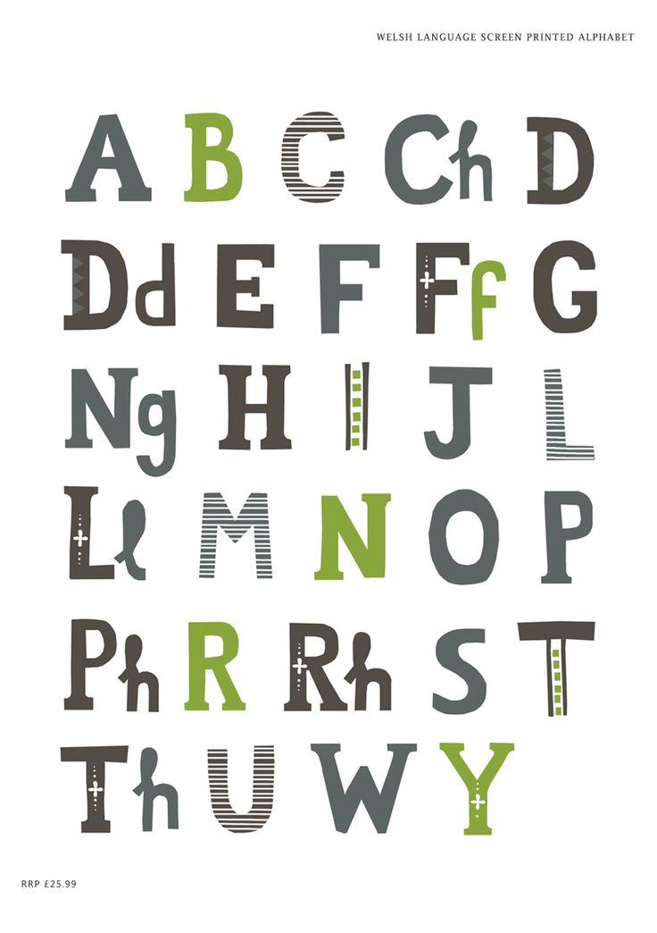 Welsh Alphabet and Pronunciation - Learn Languages