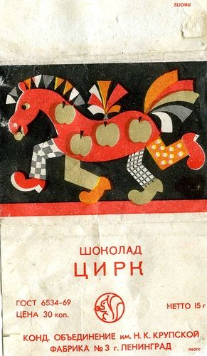 Фантики от советских конфет и шоколада - Предметы советской жизни