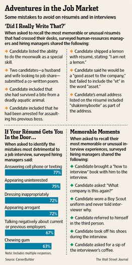 127 best Resumes and CVs images on Pinterest Tips, Challenges - avoiding first resume mistakes
