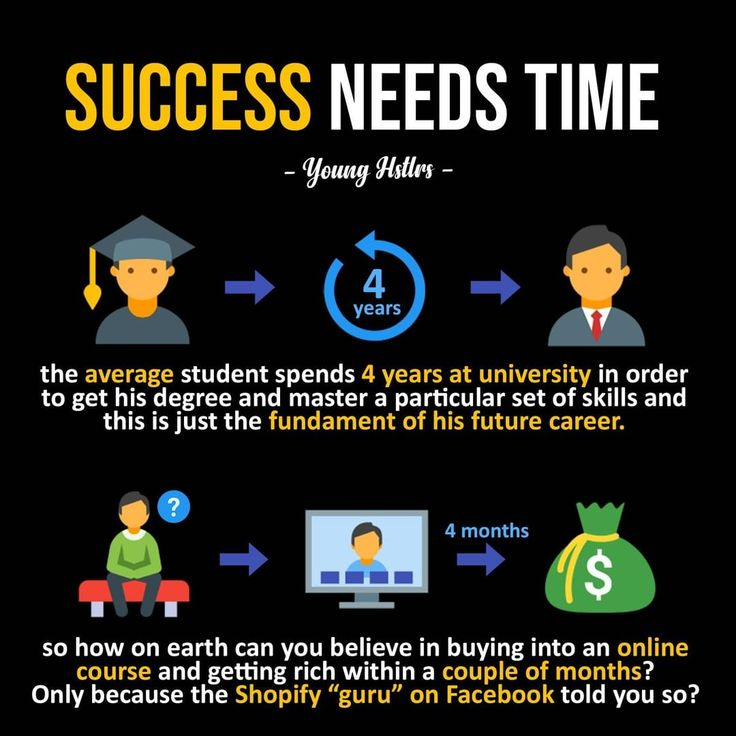 Entrepreneur infographic younghstlrs Entrepreneur