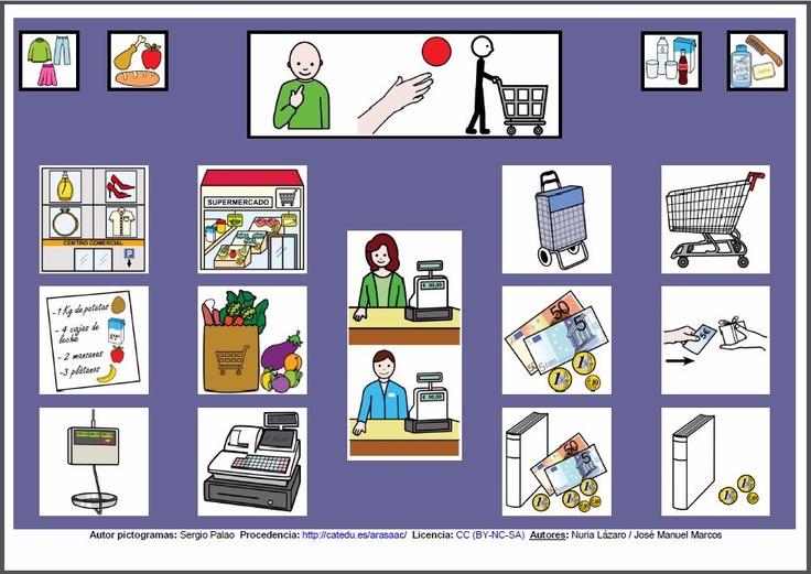 MATERIALES - Tableros de Comunicación de 12 casillas.    Tablero de comunicación de doce casillas sobre la compra.    http://arasaac.org/materiales.php?id_material=224