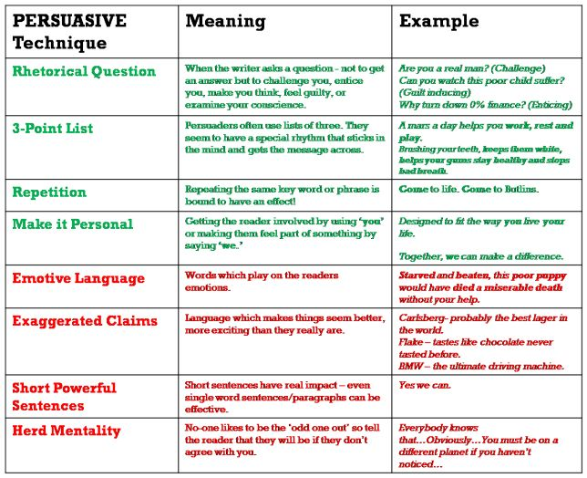 persuasive techniques analysis essay Persuade me, please reading a persuasive essay and liking it student/class goal  draw a wavy line under stylistic techniques that draw the reader into the argument what effect do these techniques have on you, the reader 4 use two different colors to identify appeals to both logic and emotion within the essay  persuasive essay.