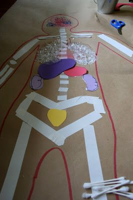 * Life-Sized Body Map Kid's Art Project