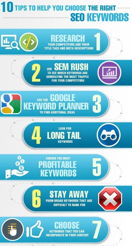 Read Keyword Research Tips To Increase Search Volume Google
