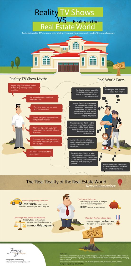 I love Million Dollar Real Estate and House Hunters as much as the next guy, but let's face it, these shows aren't REAL real estate.  >> Real Estate: TV vs. Reality [INFOGRAPHIC]