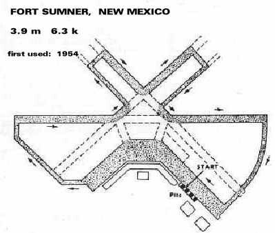 Fort Sumner, New Mexico - USA