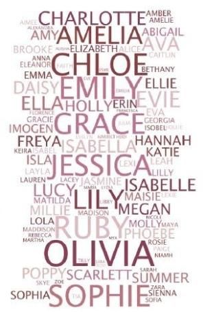 beautiful european girl names