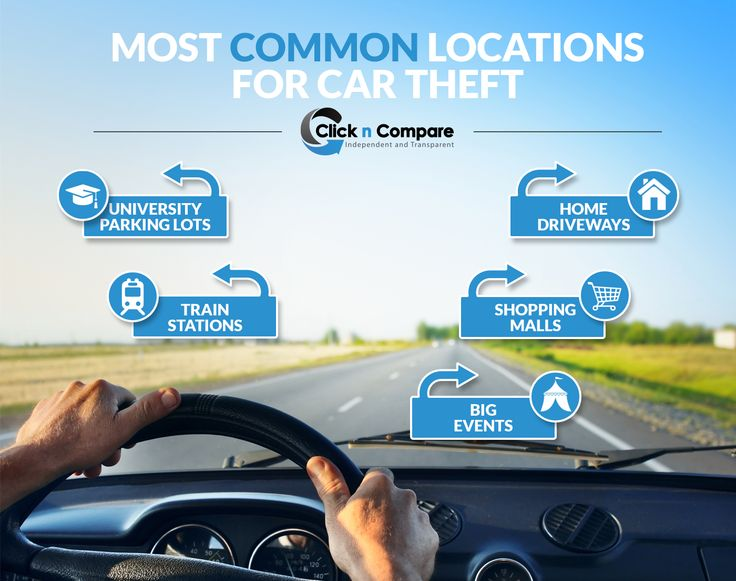 Most Common Locations For Car Theft
