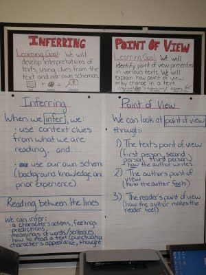 inferring and point of view