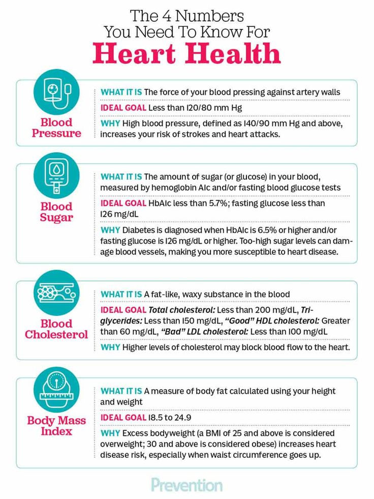 The 4 Numbers You Need To Know For Heart Health  http://www.prevention.com/health/the-4-numbers-you-need-to-know-for-heart-health?utm_campaign=Today