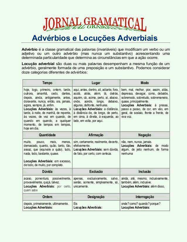 Advérbios e Locuções Adverbiais