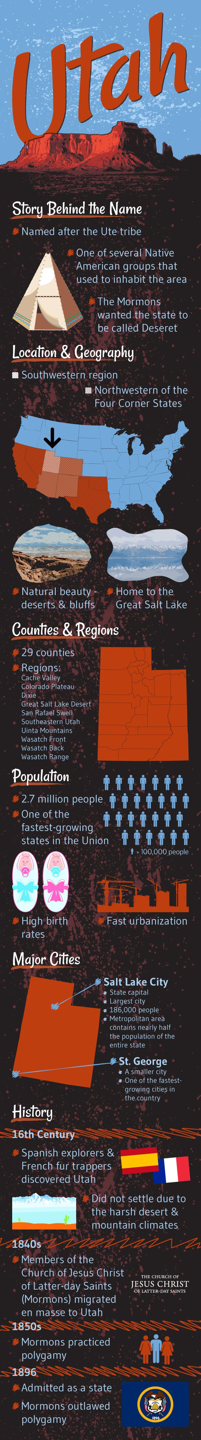 Infographic - Utah Facts                                                                                                                                                                                 More