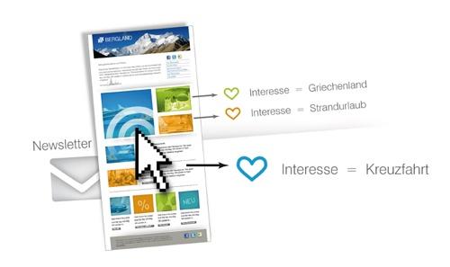 Beim Interessen-Tracking werden Links mit definierten Interessen verbunden. Die Klicks werden erfasst - es bilden sich Interessen-Profile.