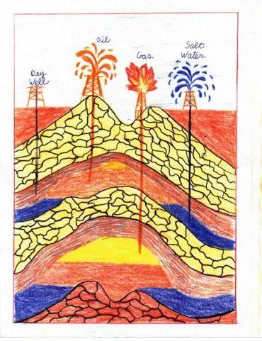 wat zit er onder de grond? Water, steenkool, olie, gas, fossielen