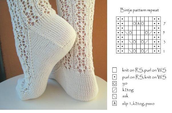 Sock Knitting Pattern Generator : 1047 best sukkiin - for socks 3 images on Pinterest