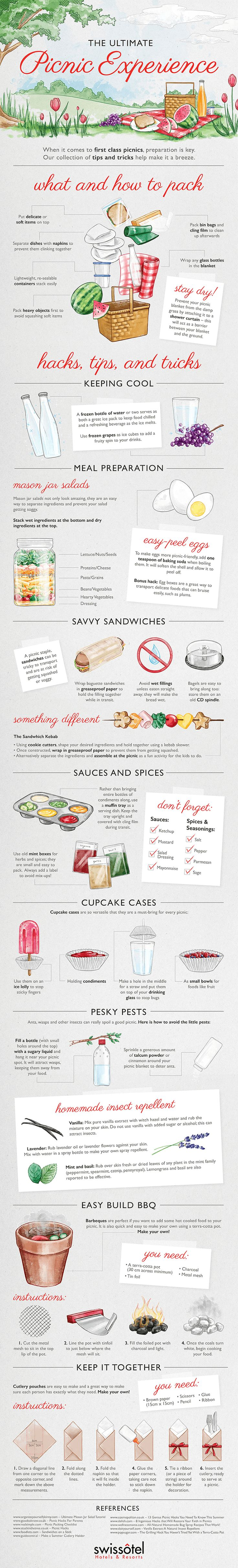 épinglé par ❃❀CM❁✿Top tips and food hacks for creating the ultimate summer picnic.