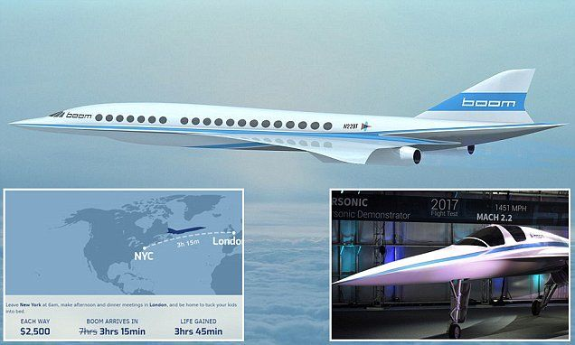 Boom Supersonic aircrafts will be heading to airports by 2025