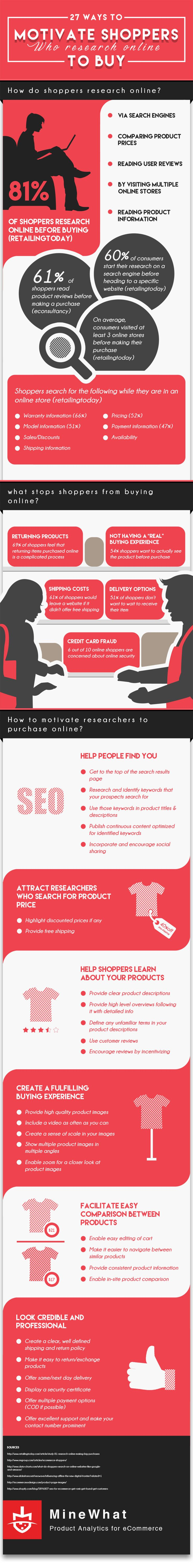 Infographic: 27 Ways To Motivate Shoppers Who Research Online To Buy: 81% of shoppers research online before making a purchase. Find out what stops them from buying online and what you can do to motivate them to buy.