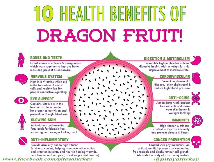 The picture shared below is about the numerous health benefits of Pitaya or Pitahaya, also known as the Dragon Fruit. We had already mentioned all the benefits of Pitaya to our health in detail, but for you, we have exclusively prepared the list of top 10 health benefits of Pitaya. #pitaya #dragonfruit #pitahaya #top10 #Türkiye #Turkey #fruit #love #anticancer #питайя #питахайя #драконийфрукт #Турция #health #antioksidan #рак #mineral #vitamin #antiaging #doctor #antioxidant