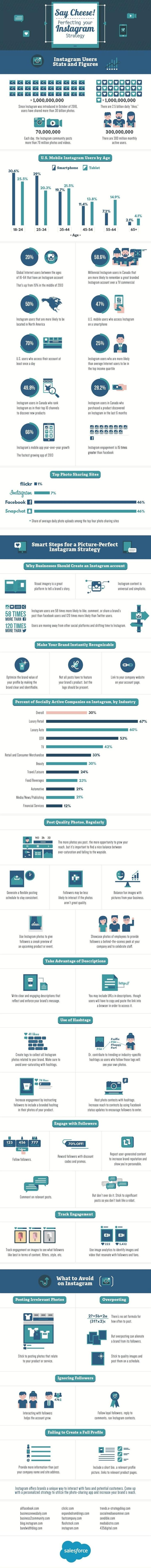 #SocialMedia - Quick Tips for Perfecting Your #Instagram Strategy [Infographic] : MarketingProfs Article