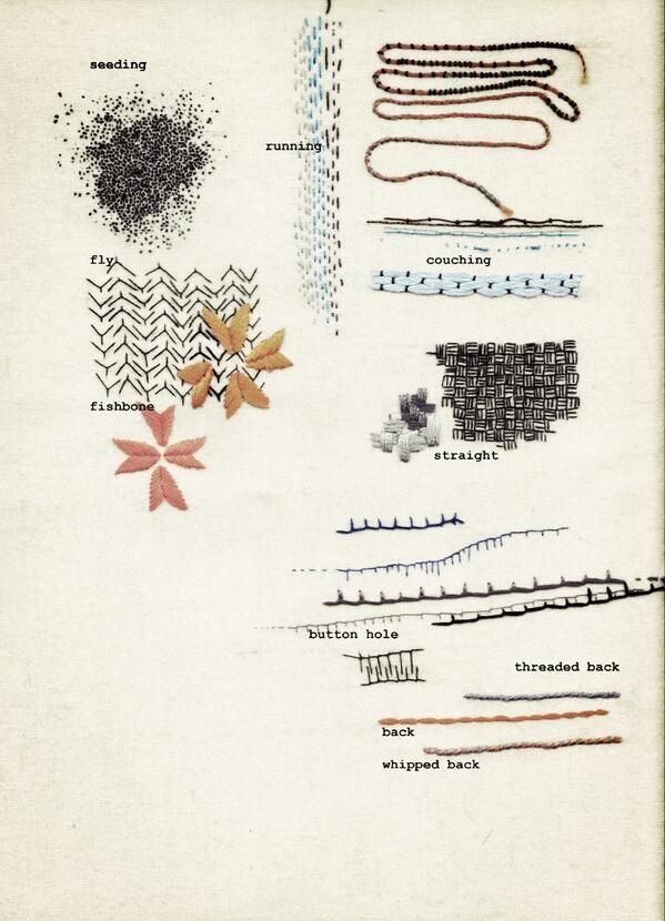 Richard mcvetis embroidery textile art stitching