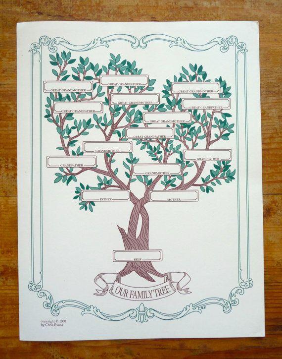 Blank Family Tree Poster Blank family tree, Family tree poster - blank family tree