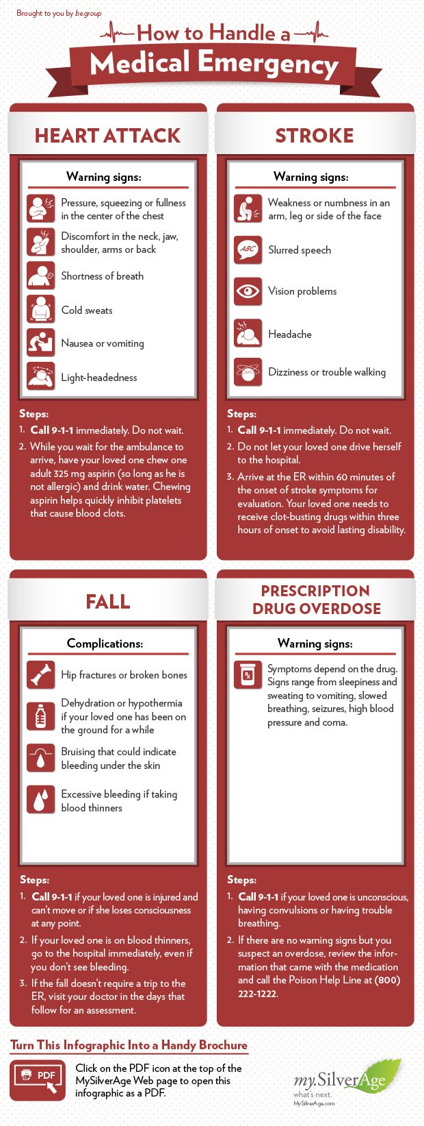 Infographic Showing Steps for Handling Medical Emergencies http://tmiky.com/pinterest