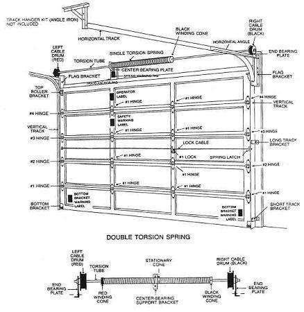 garage door panel strut google search