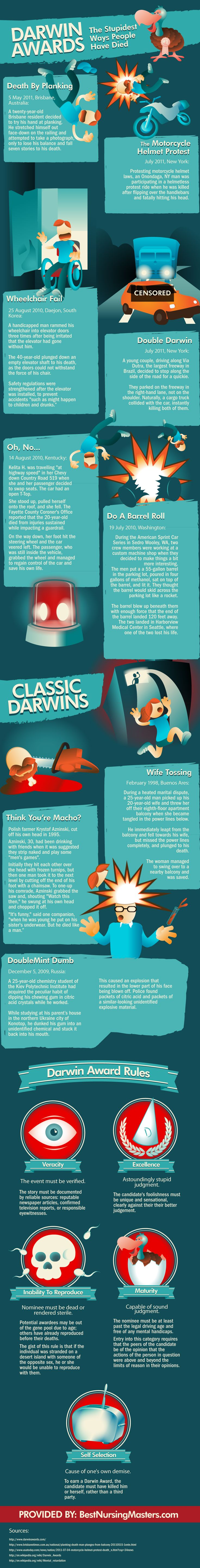 Darwin Awards: The Stupidest Ways People Have Died - Infographic  #DarwinAward