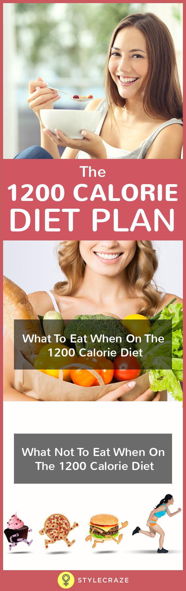 This article provides detailed information on all you need to know for active weight loss while on the 1200 calorie diet plan.