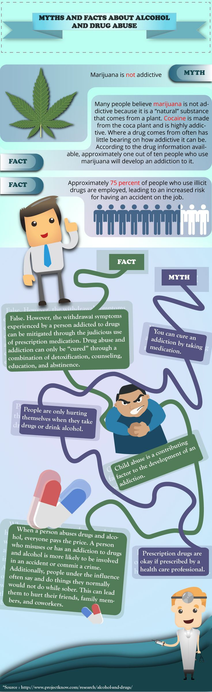 Infographic about Myths And Facts About Alcohol And Drug Abuse.