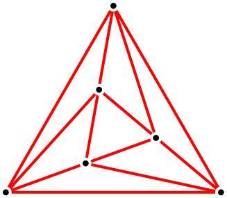 Dilation-Free Planar Graphs