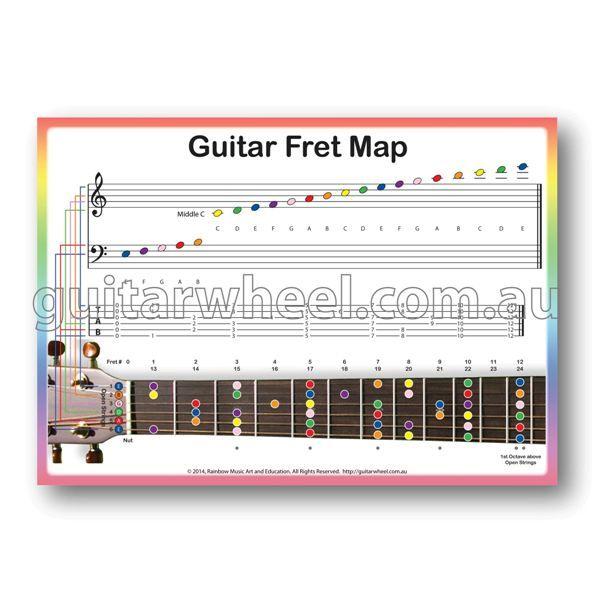 7 best Guitar Wheel images on Pinterest | Guitar chord, Guitar ...