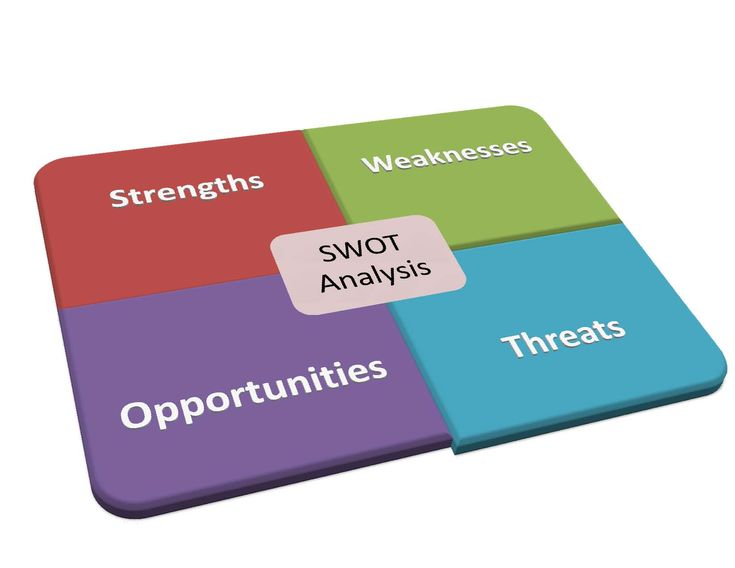 Situational analysis is simply what it says: analyzing the situation. Before leaping into any action, the sales managermustanalyze the business realities to determine what the best action would be. Additionally, after the action has been complete