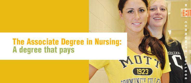 Associates Degree in Nursing | Associates Degree In Nursing