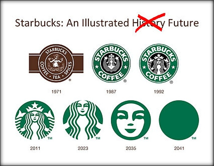 Pretty much! Starbucks logo, Logo evolution, Developer logo