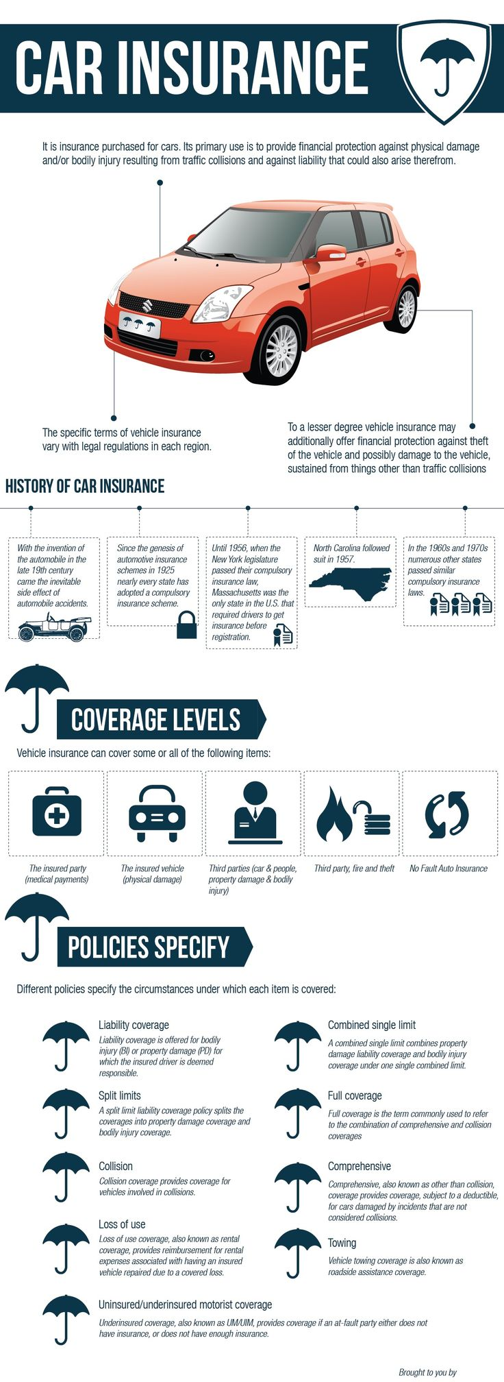 car insurance is important    #CarInsurancePompanoBeach