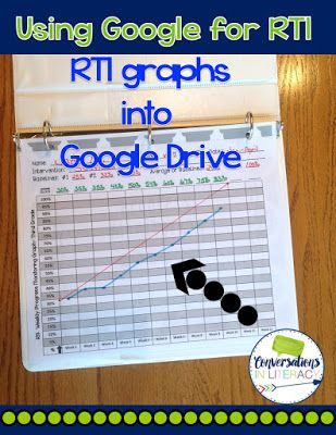 Organizing RTI-Using Google Drive for RTI Graphs and Documents