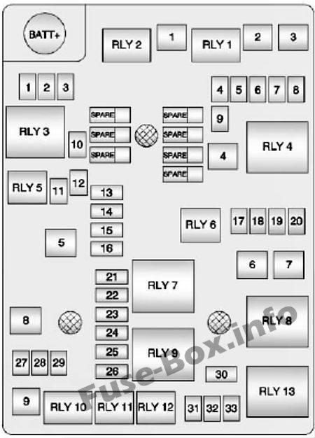 Under-hood fuse box diagram: Chevrolet Sonic / Aveo (2012 ...