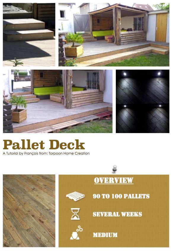 Diy pdf tutorial pallet terrace deck 1001 pallets free for Diy terrace
