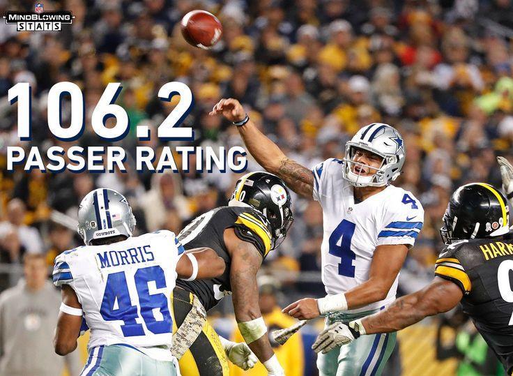 Mind-blowing stats: Dak Prescott | NFL.com