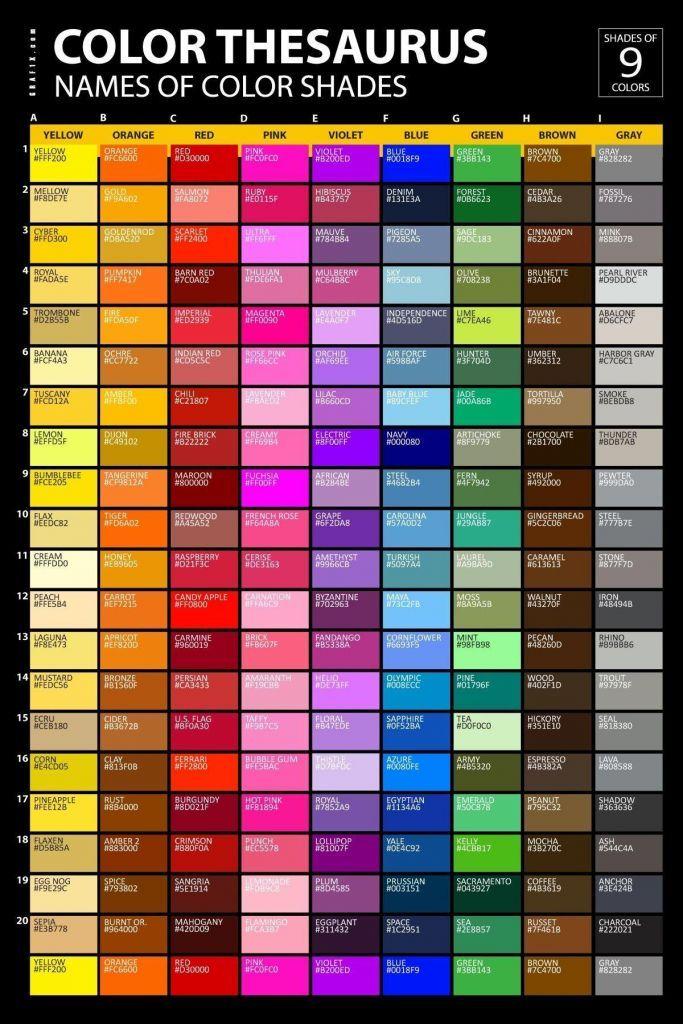 List Of Colors And Color Names Palette Couleur Nom Couleur Theorie Des Couleurs Couleurs De Peinture Couleur Peinture Theorie Des Couleurs
