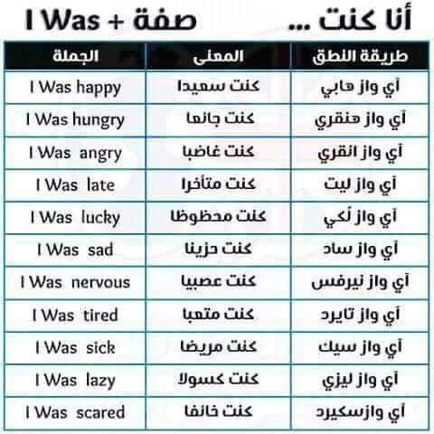 Learning Arabic Msa Fabienne Learn English Words Learn English Learning Arabic
