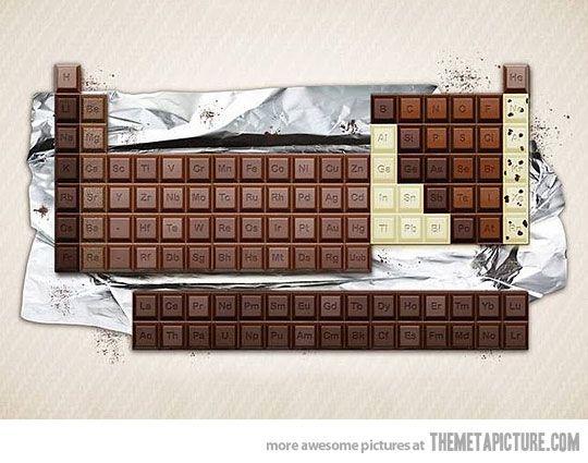 Chocolate Periodic Table