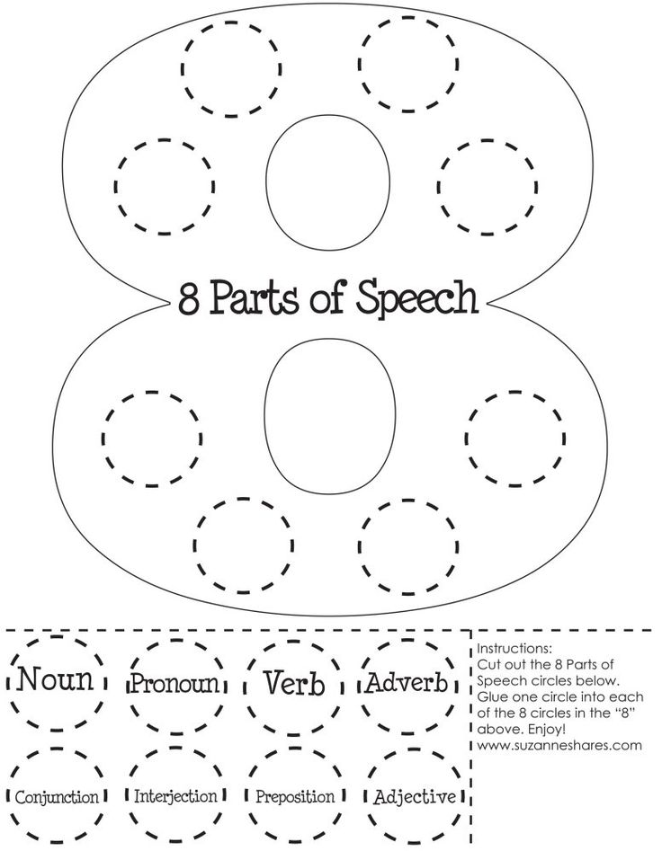 Cycle 2 Week 1 resources 8 Parts of Speech printable and song – 8 Parts of Speech Worksheet