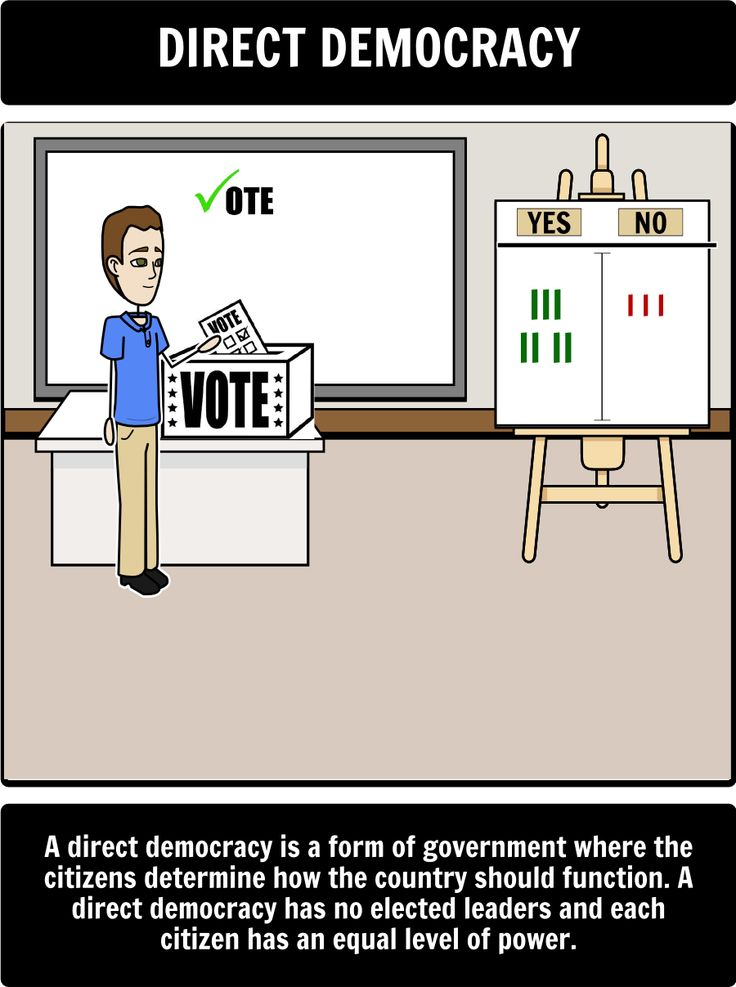 difference b w democracy and monarchy Are they all like a type of democracy like say, something like the democracy in canada.