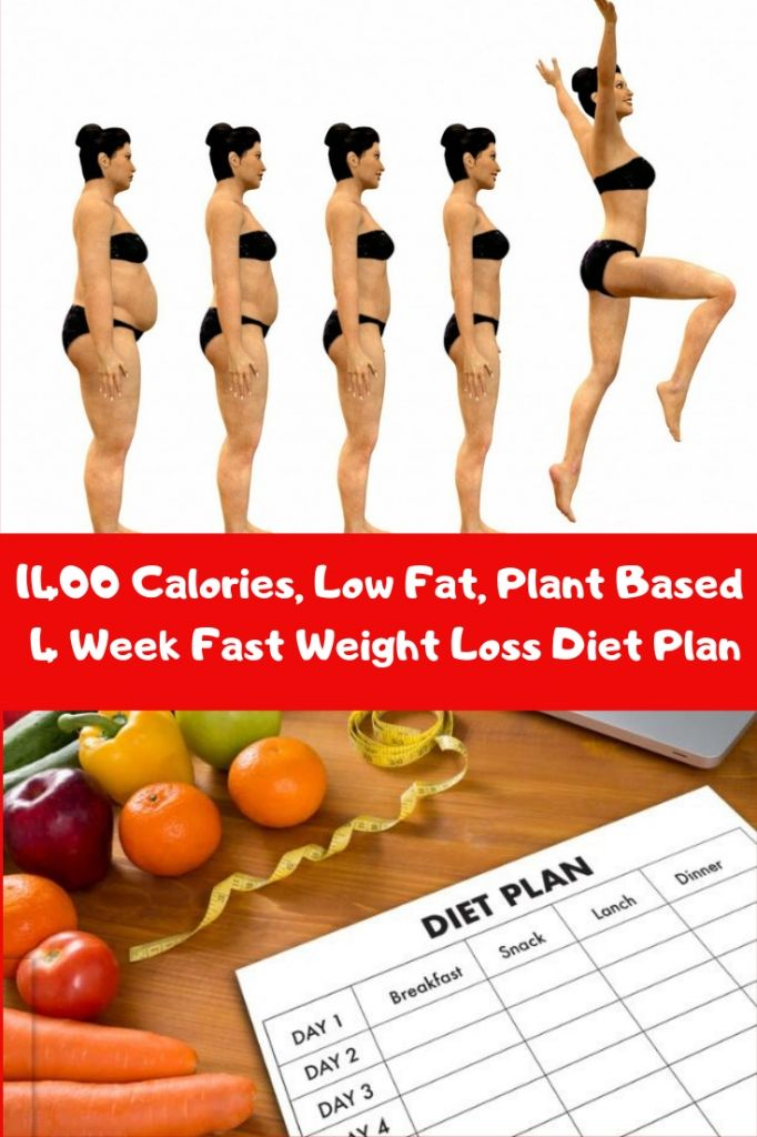 1400 Calories, Low Fat, Plant Based 4 Week Fast Weight Loss Diet Plan.  re you r…